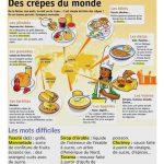 Crêpe Day